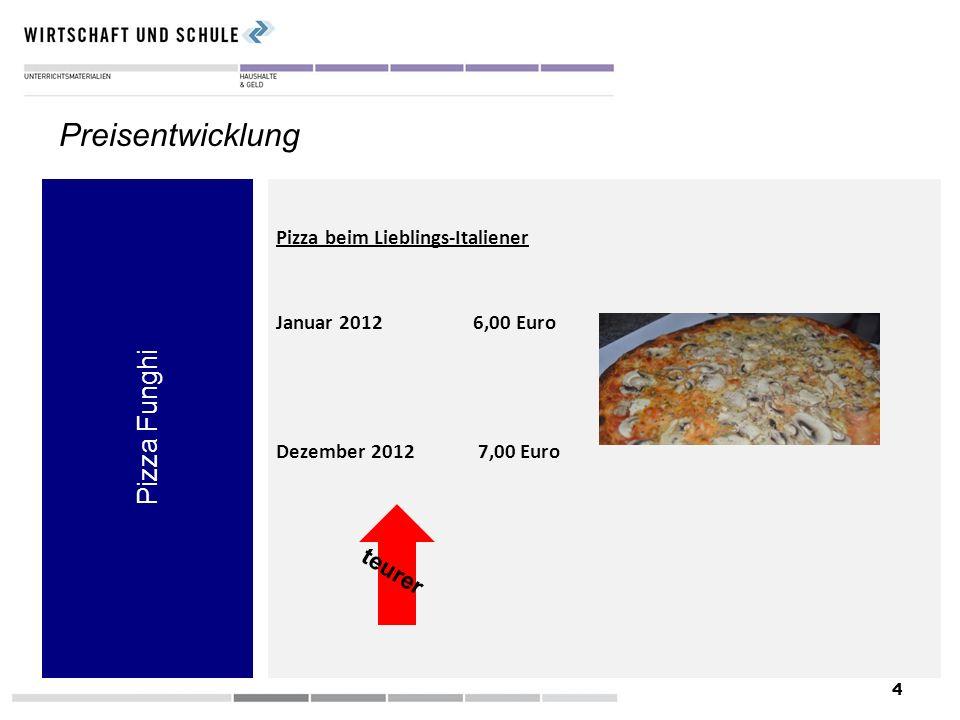 4 Pizza Funghi Preisentwicklung Pizza beim Lieblings-Italiener Januar 2012 6,00 Euro Dezember 2012 7,00 Euro teurer
