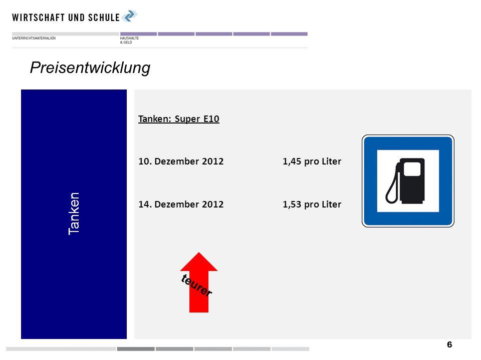 6 Tanken Preisentwicklung Tanken: Super E10 10. Dezember 2012 1,45 pro Liter 14. Dezember 20121,53 pro Liter teurer