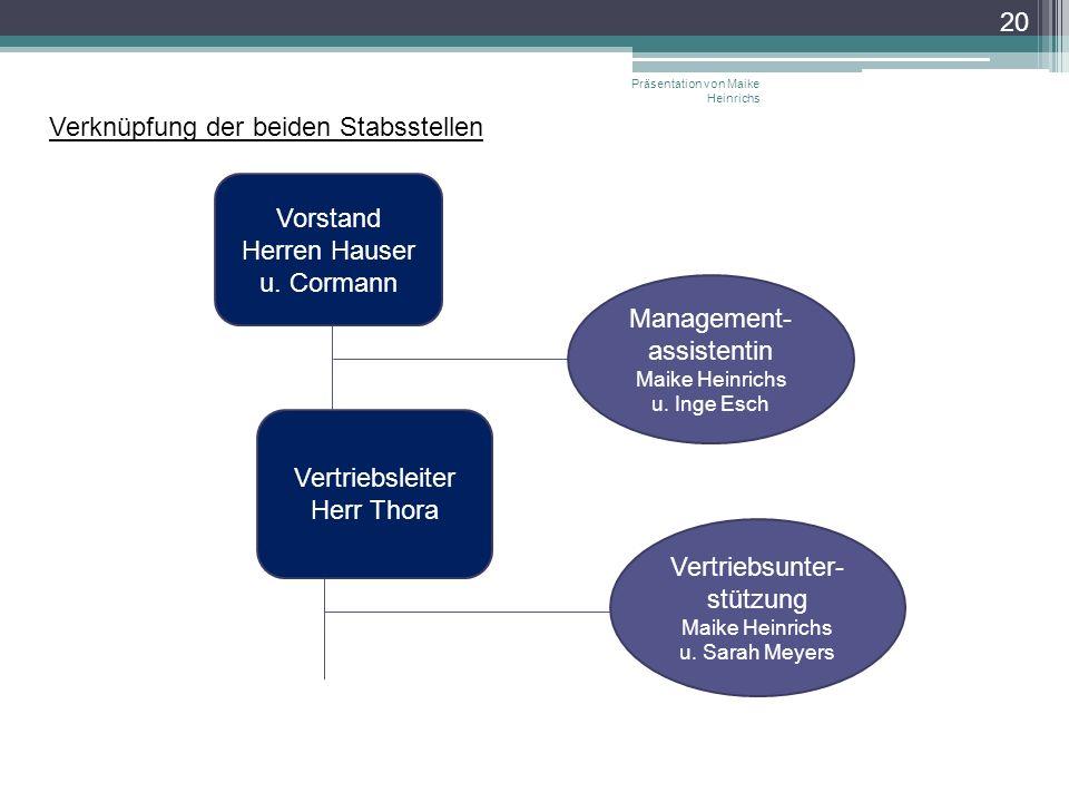 20 Vorstand Herren Hauser u. Cormann Vertriebsleiter Herr Thora Management- assistentin Maike Heinrichs u. Inge Esch Vertriebsunter- stützung Maike He
