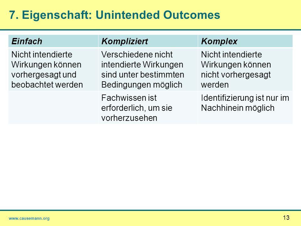 www.causemann.org 13 7. Eigenschaft: Unintended Outcomes EinfachKompliziertKomplex Nicht intendierte Wirkungen können vorhergesagt und beobachtet werd