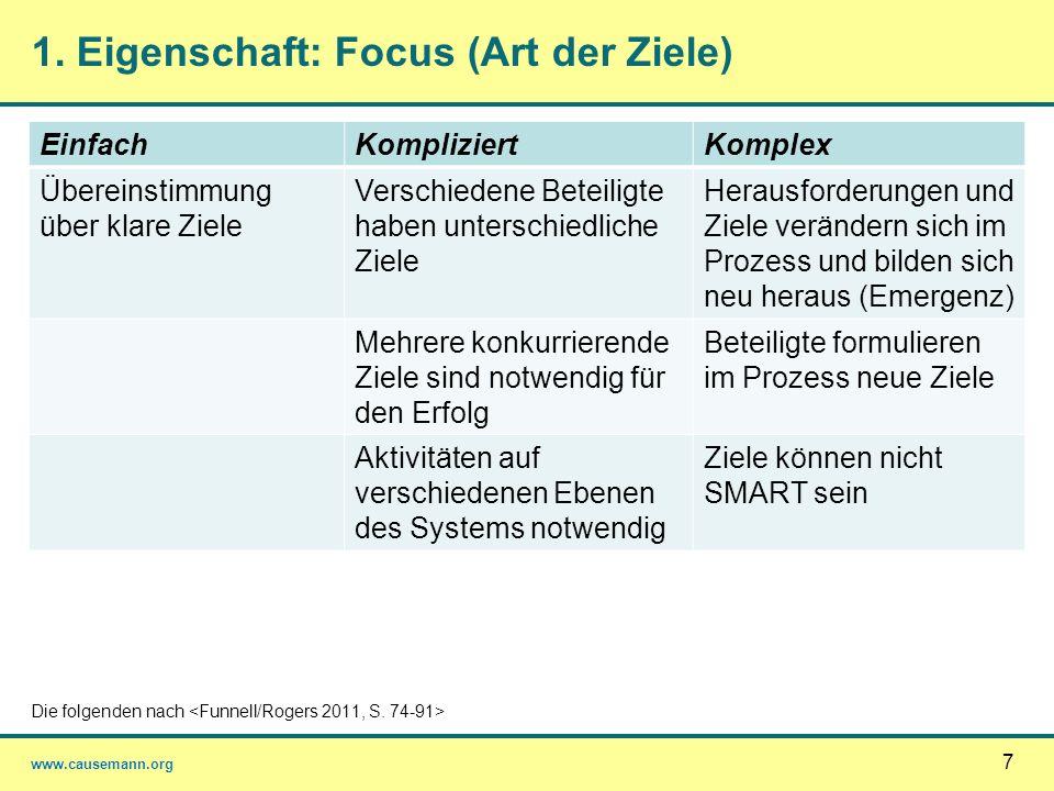 www.causemann.org 7 1. Eigenschaft: Focus (Art der Ziele) Die folgenden nach EinfachKompliziertKomplex Übereinstimmung über klare Ziele Verschiedene B