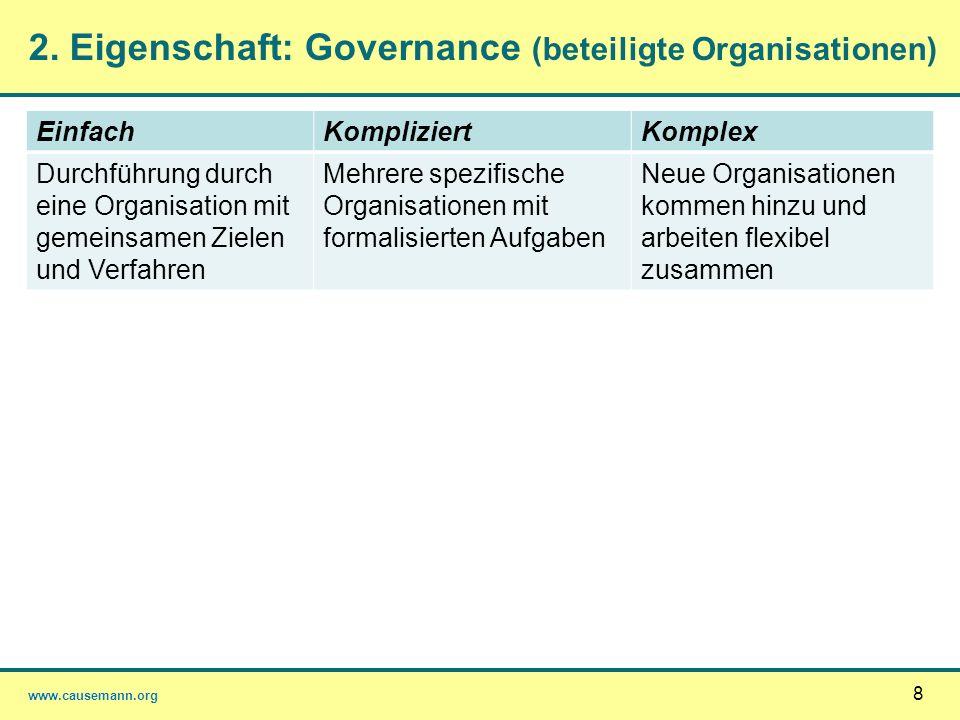 www.causemann.org 8 2. Eigenschaft: Governance (beteiligte Organisationen) EinfachKompliziertKomplex Durchführung durch eine Organisation mit gemeinsa