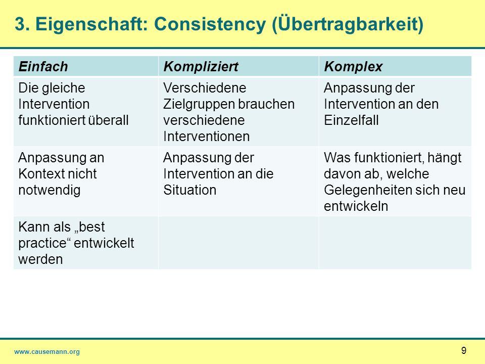 www.causemann.org 9 3. Eigenschaft: Consistency (Übertragbarkeit) EinfachKompliziertKomplex Die gleiche Intervention funktioniert überall Verschiedene