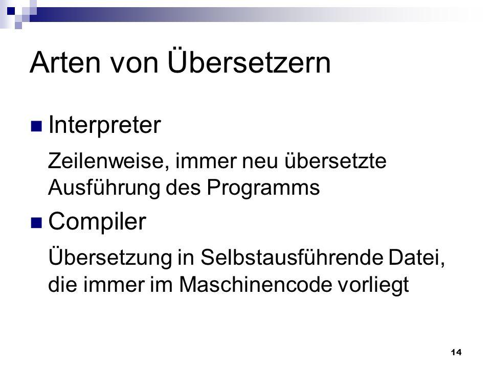 14 Arten von Übersetzern Interpreter Zeilenweise, immer neu übersetzte Ausführung des Programms Compiler Übersetzung in Selbstausführende Datei, die i