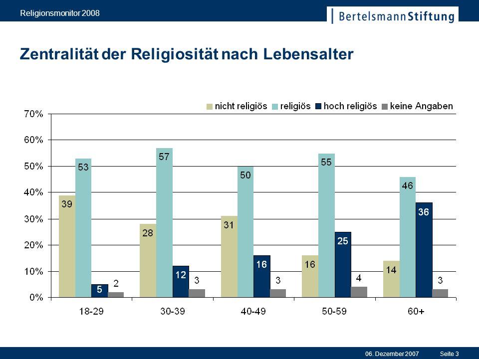 Religionsmonitor 2008 Seite 4 Hochreligiöse und Religiöse nach Ländern Reihenfolge der Datenreihen nach Mittelwerten zur Zentralität der Religiosität Mittelwerte in der Achsenbeschriftung, Range 1 bis 5