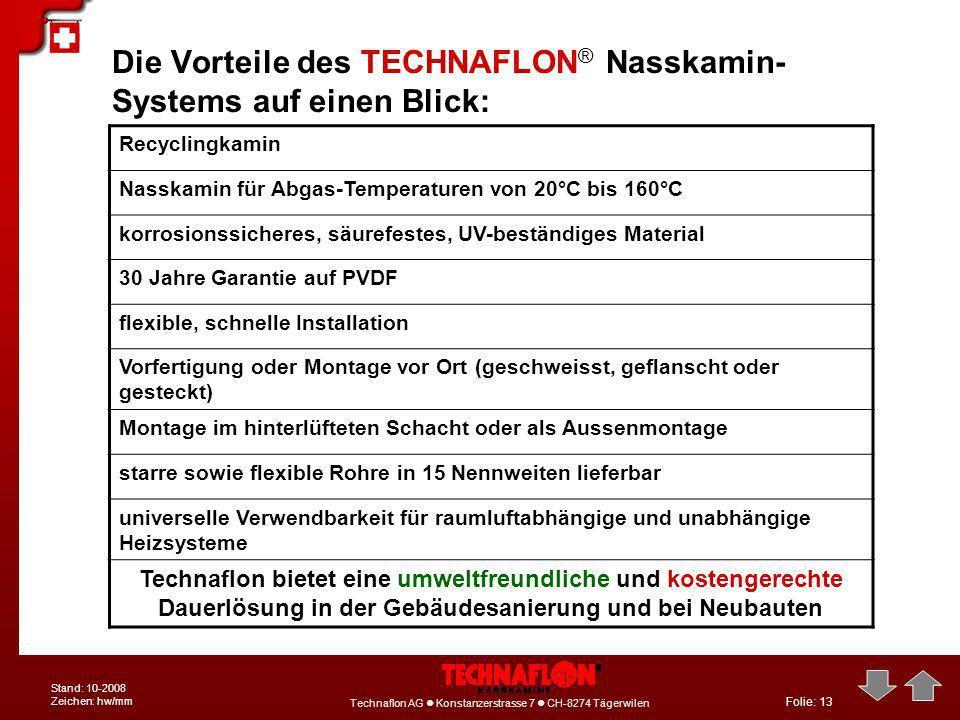 Folie: 13 Technaflon AG Konstanzerstrasse 7 CH-8274 Tägerwilen Stand: 10-2008 Zeichen: hw/mm Die Vorteile des TECHNAFLON ® Nasskamin- Systems auf eine