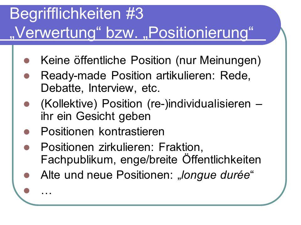 Begrifflichkeiten #3 Verwertung bzw. Positionierung Keine öffentliche Position (nur Meinungen) Ready-made Position artikulieren: Rede, Debatte, Interv