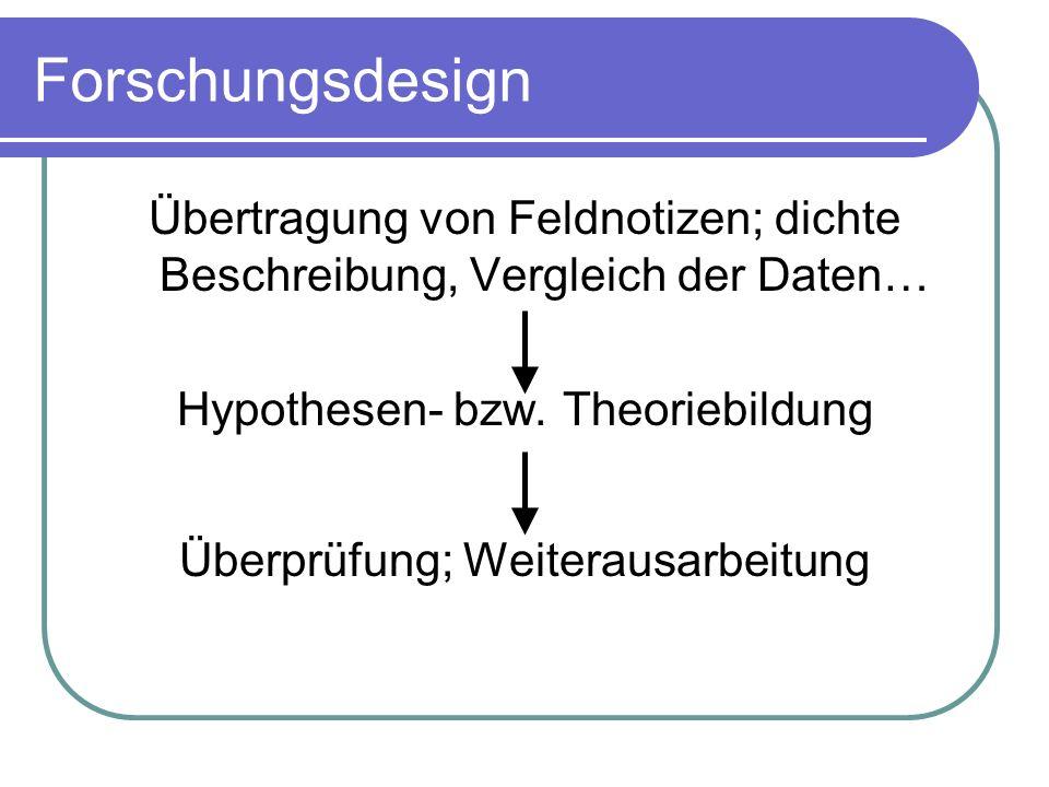Forschungsdesign Übertragung von Feldnotizen; dichte Beschreibung, Vergleich der Daten… Hypothesen- bzw. Theoriebildung Überprüfung; Weiterausarbeitun