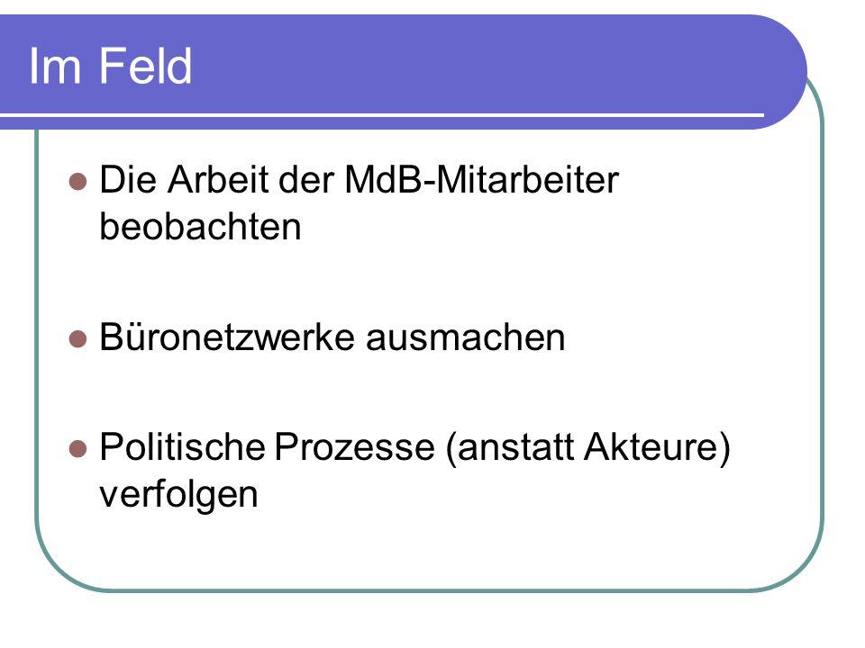 Die Arbeit der MdB-Mitarbeiter beobachten Büronetzwerke ausmachen Politische Prozesse (anstatt Akteure) verfolgen Im Feld