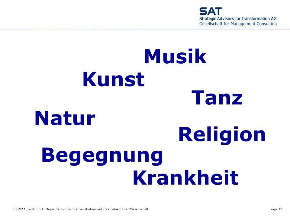 5.9.2011 | Prof. Dr. E. Meyer-Galow | Inspirative Intuition und Kreativitaet in der WissenschaftPage 12 Natur Musik Kunst Tanz Religion Begegnung Kran