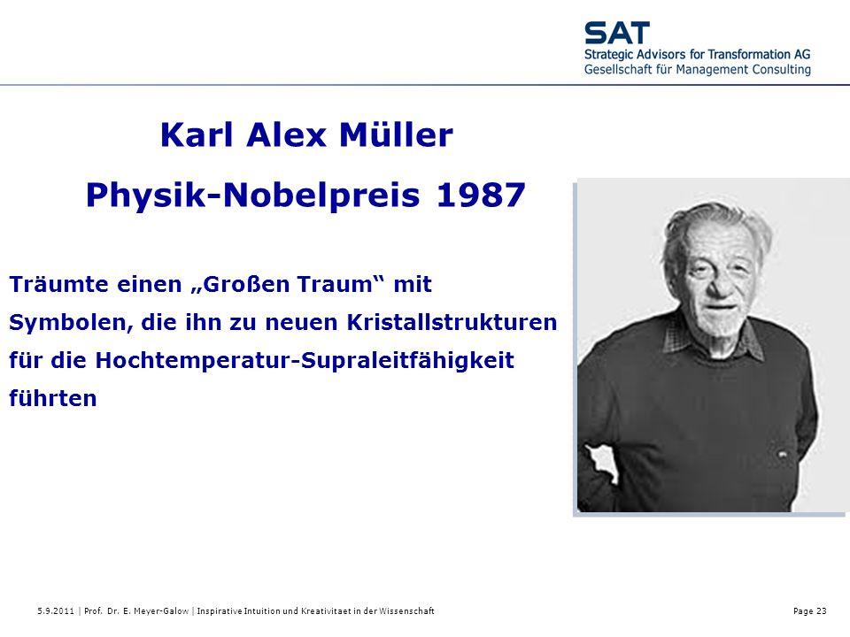5.9.2011 | Prof. Dr. E. Meyer-Galow | Inspirative Intuition und Kreativitaet in der WissenschaftPage 23 Karl Alex Müller Physik-Nobelpreis 1987 Träumt