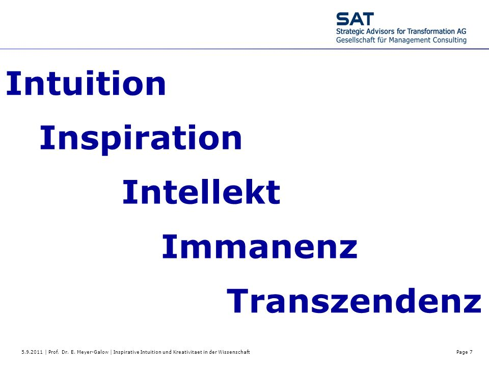 5.9.2011 | Prof. Dr. E. Meyer-Galow | Inspirative Intuition und Kreativitaet in der WissenschaftPage 7 Intuition Inspiration Intellekt Immanenz Transz