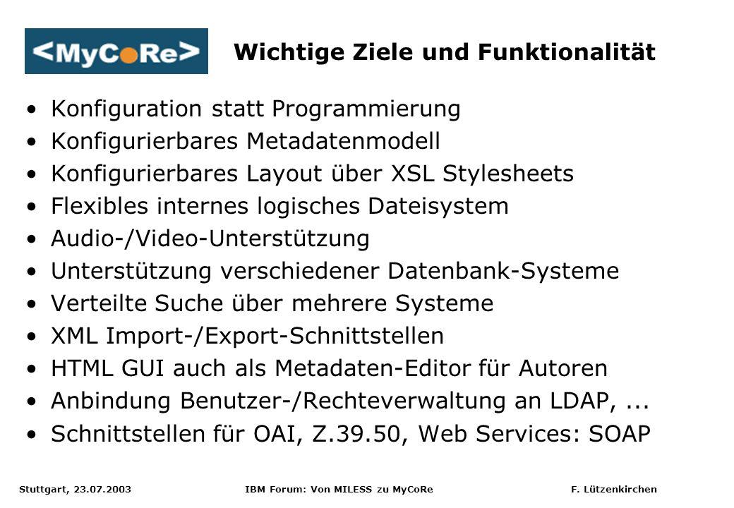 Stuttgart, 23.07.2003 IBM Forum: Von MILESS zu MyCoRe F. Lützenkirchen Konfiguration statt Programmierung Konfigurierbares Metadatenmodell Konfigurier