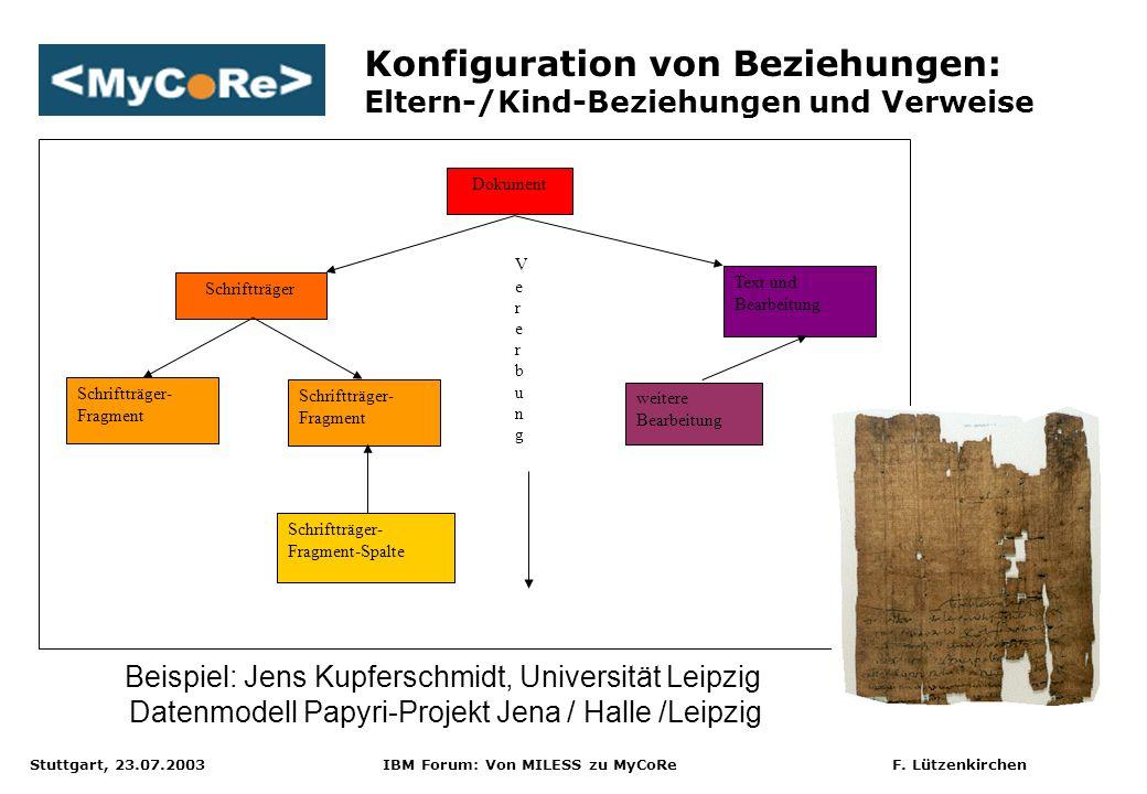 Stuttgart, 23.07.2003 IBM Forum: Von MILESS zu MyCoRe F. Lützenkirchen Konfiguration von Beziehungen: Eltern-/Kind-Beziehungen und Verweise Dokument S