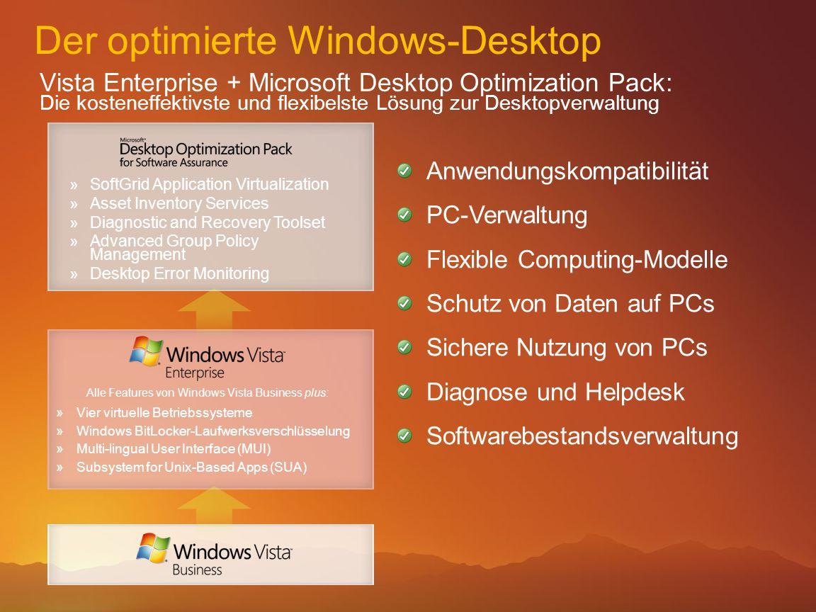 Der optimierte Windows-Desktop Vista Enterprise + Microsoft Desktop Optimization Pack: Die kosteneffektivste und flexibelste Lösung zur Desktopverwalt