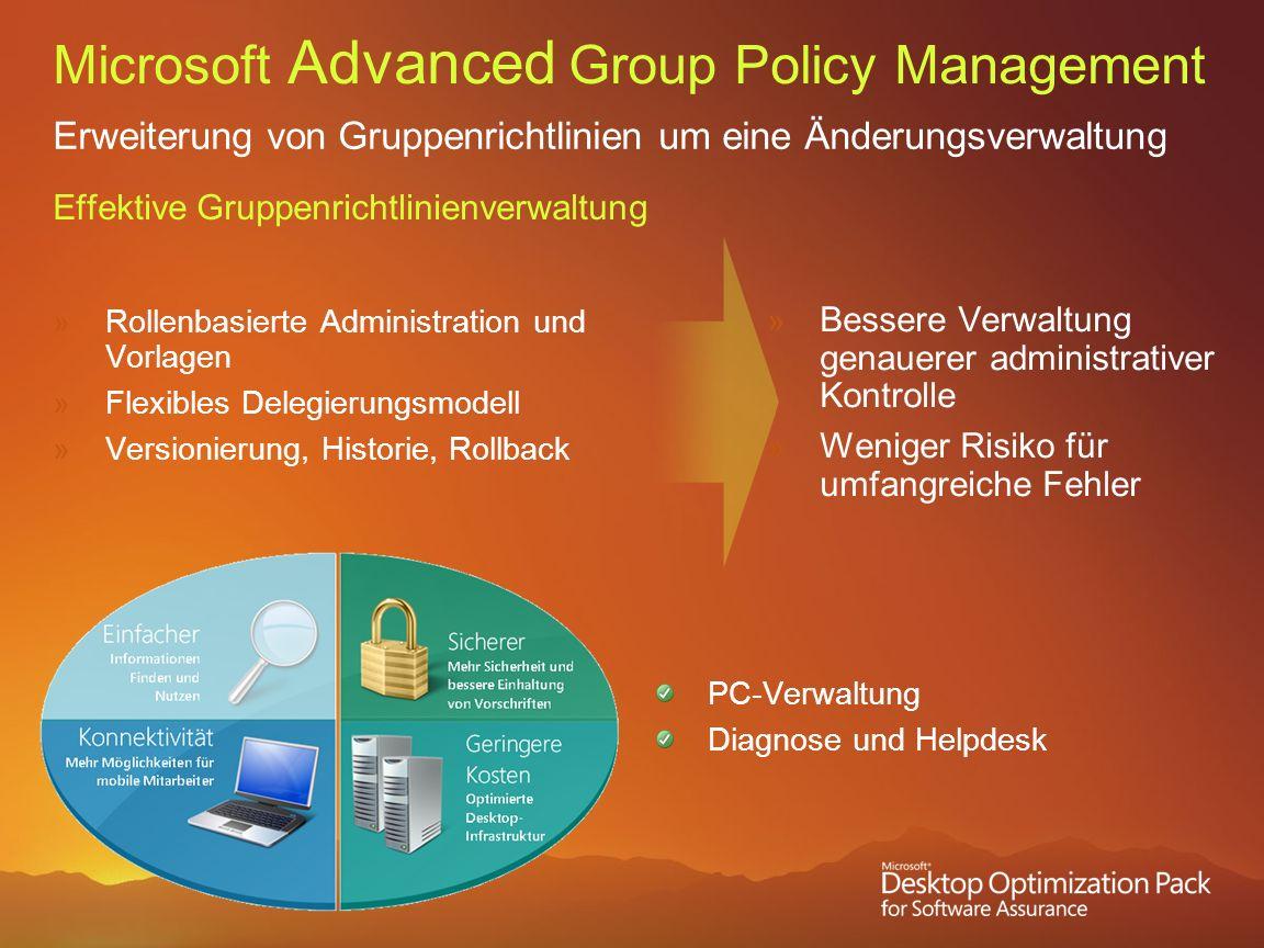 Microsoft Advanced Group Policy Management Erweiterung von Gruppenrichtlinien um eine Änderungsverwaltung Effektive Gruppenrichtlinienverwaltung Rolle