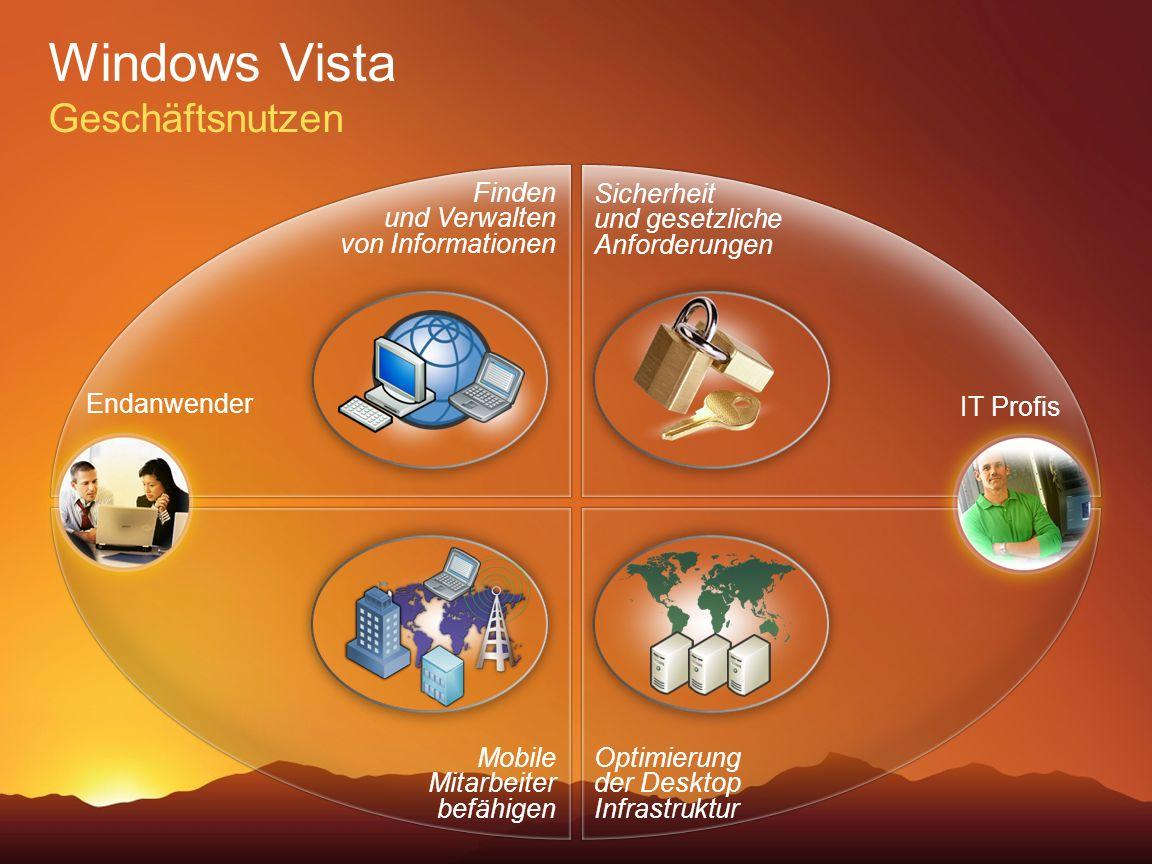 Windows Vista Geschäftsnutzen Sicherheit und gesetzliche Anforderungen Finden und Verwalten von Informationen Optimierung der Desktop Infrastruktur Mo
