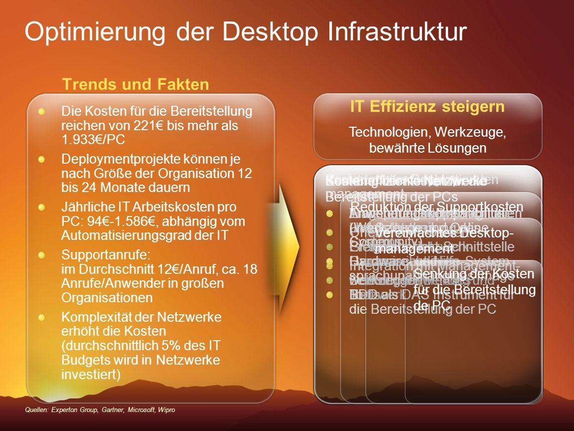 Trends und Fakten Optimierung der Desktop Infrastruktur Quellen: Experton Group, Gartner, Microsoft, Wipro Die Kosten für die Bereitstellung reichen v