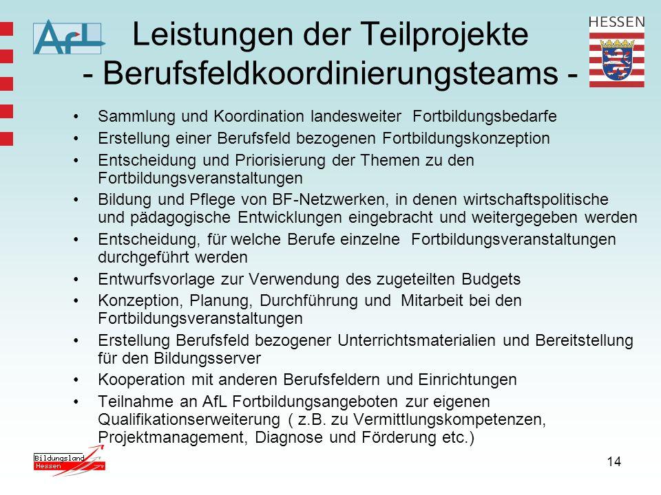 14 Leistungen der Teilprojekte - Berufsfeldkoordinierungsteams - Sammlung und Koordination landesweiter Fortbildungsbedarfe Erstellung einer Berufsfel