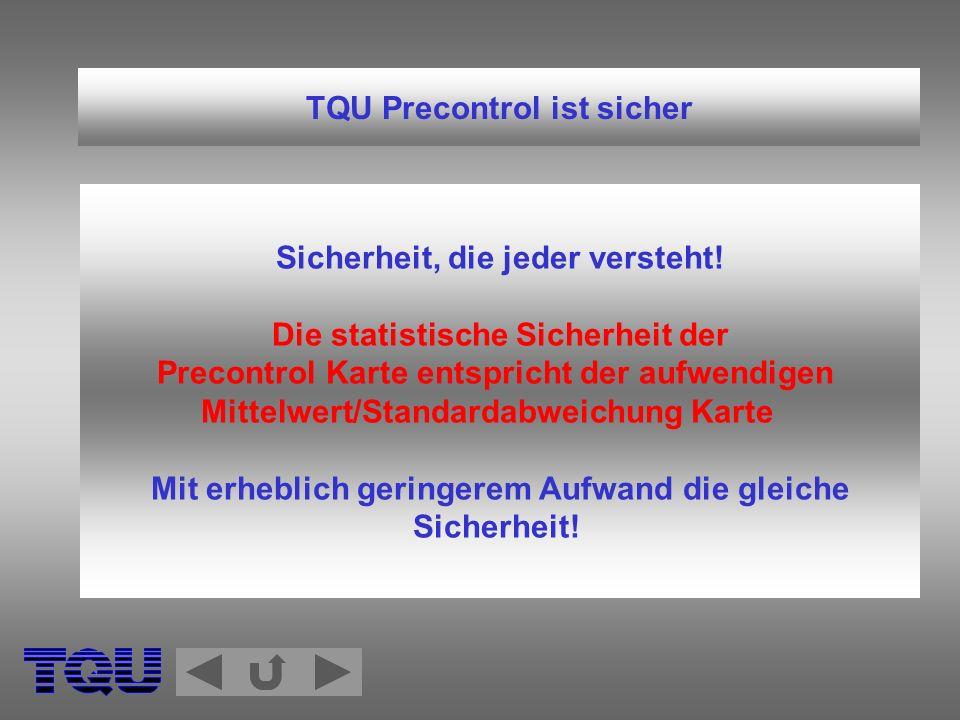 TQU Precontrol ist sicher Sicherheit, die jeder versteht! Die statistische Sicherheit der Precontrol Karte entspricht der aufwendigen Mittelwert/Stand