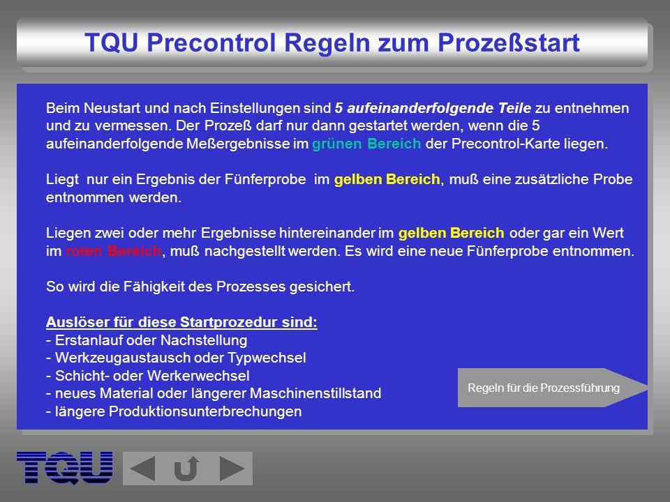 TQU Precontrol Regeln zum Prozeßstart Beim Neustart und nach Einstellungen sind 5 aufeinanderfolgende Teile zu entnehmen und zu vermessen. Der Prozeß