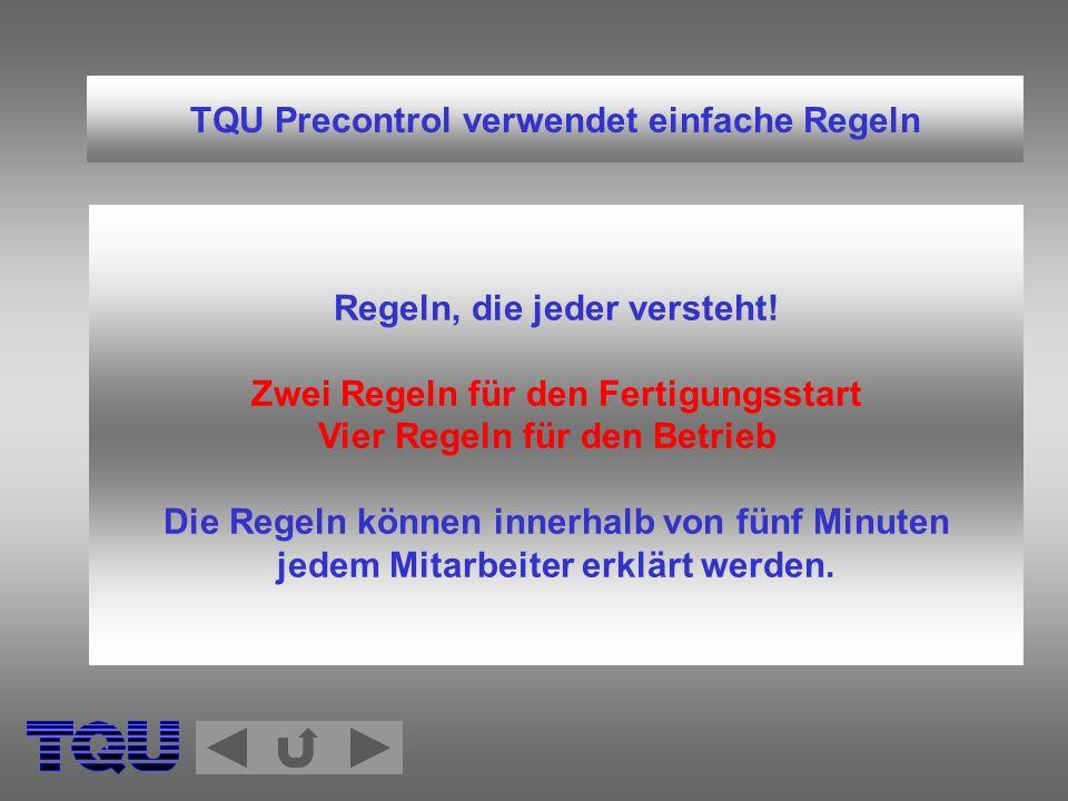 TQU Precontrol verwendet einfache Regeln Regeln, die jeder versteht! Zwei Regeln für den Fertigungsstart Vier Regeln für den Betrieb Die Regeln können