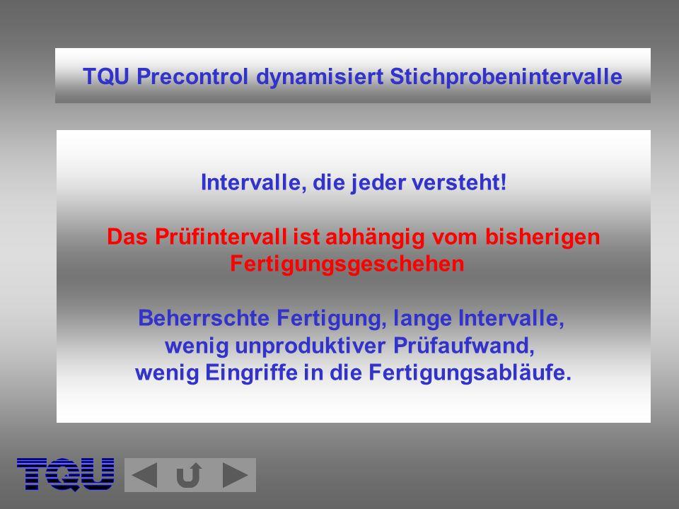 TQU Precontrol dynamisiert Stichprobenintervalle Intervalle, die jeder versteht! Das Prüfintervall ist abhängig vom bisherigen Fertigungsgeschehen Beh
