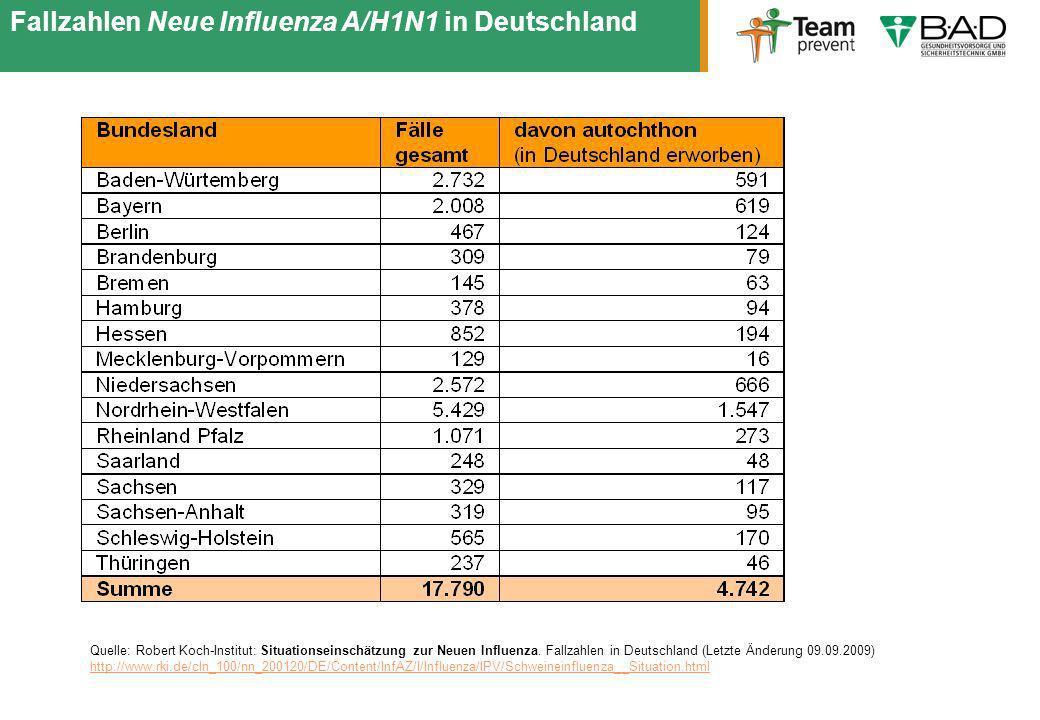 Neue Influenza in Deutschland Fallzahlen Neue Influenza A/H1N1 in Deutschland Quelle: Robert Koch-Institut: Situationseinschätzung zur Neuen Influenza