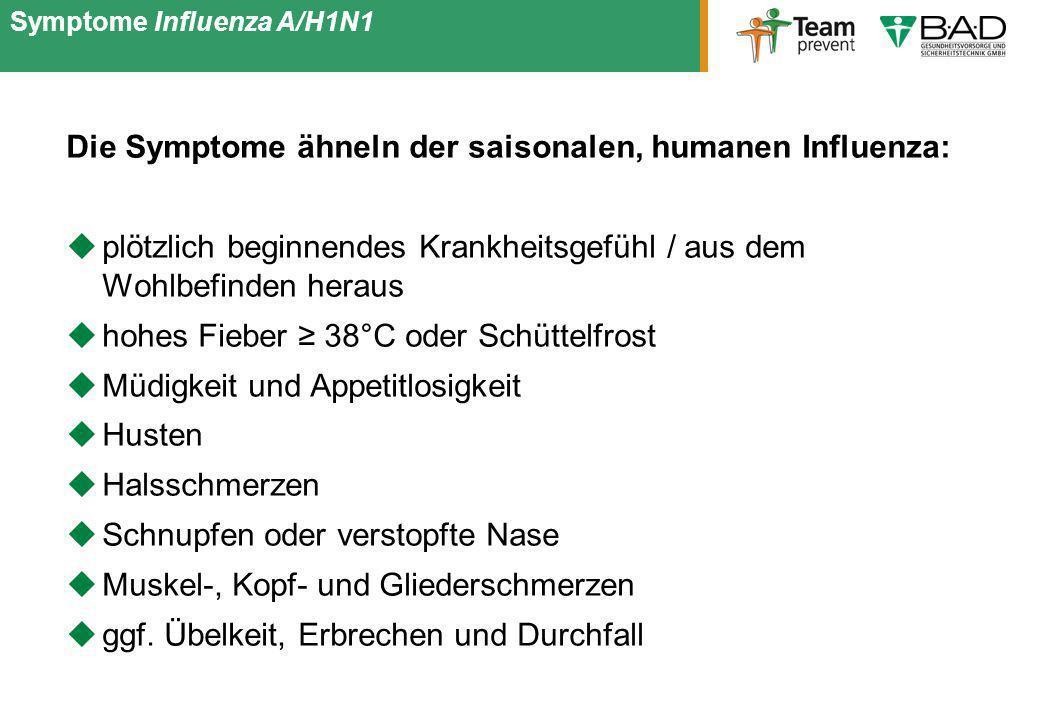 Die Symptome ähneln der saisonalen, humanen Influenza: plötzlich beginnendes Krankheitsgefühl / aus dem Wohlbefinden heraus hohes Fieber 38°C oder Sch