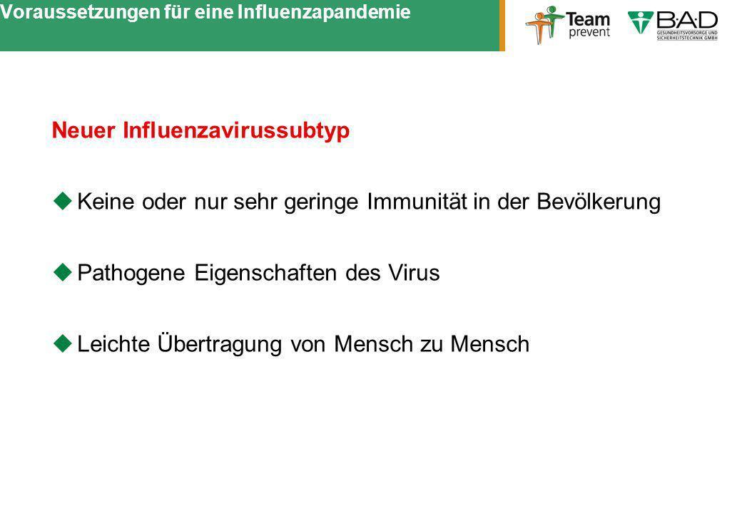 Voraussetzungen für eine Influenzapandemie Neuer Influenzavirussubtyp Keine oder nur sehr geringe Immunität in der Bevölkerung Pathogene Eigenschaften