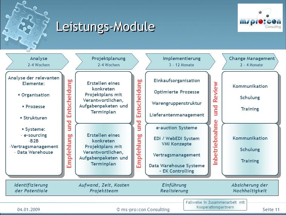 Seite 11 04.01.2009© ms-pro:con Consulting Leistungs-Module Analyse 2-4 Wochen Implementierung 3 - 12 Monate Projektplanung 2-4 Wochen Change Manageme