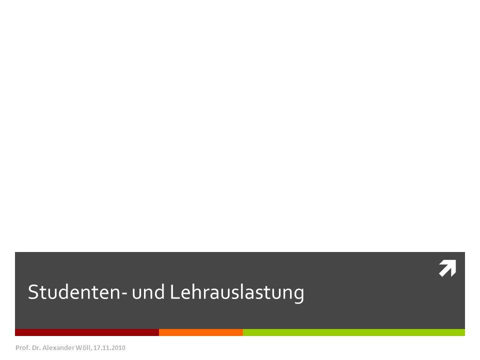 Fakultät und ihre Institute 2. Neue Institute und neue Studiengänge Studenten- und Lehrauslastung Prof. Dr. Alexander Wöll, 17.11.2010
