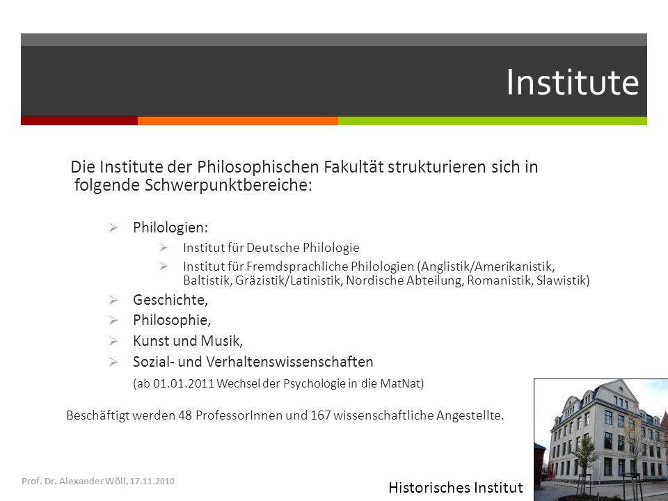 Institute Die Institute der Philosophischen Fakultät strukturieren sich in folgende Schwerpunktbereiche: Philologien: Institut für Deutsche Philologie