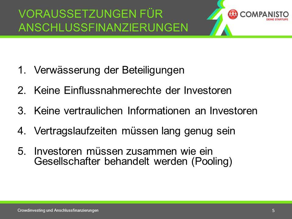 Crowdinvesting und Anschlussfinanzierungen 5 VORAUSSETZUNGEN FÜR ANSCHLUSSFINANZIERUNGEN 1.Verwässerung der Beteiligungen 2.Keine Einflussnahmerechte