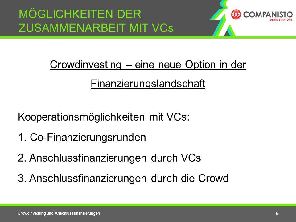 Crowdinvesting und Anschlussfinanzierungen 6 MÖGLICHKEITEN DER ZUSAMMENARBEIT MIT VCs Crowdinvesting – eine neue Option in der Finanzierungslandschaft