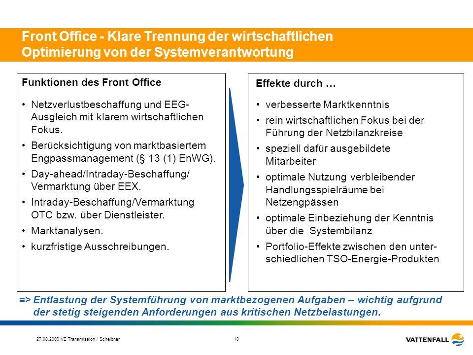 27.08.2009 VE Transmission / Scheibner 11 Front Office - Historie und Highlights Sep 08Okt 08 Start EEX (5-Tage) DA (7 Tage) 1.