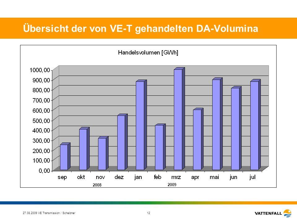27.08.2009 VE Transmission / Scheibner 13 Front Office - Erklärung an die EEX zum Intraday-Handel