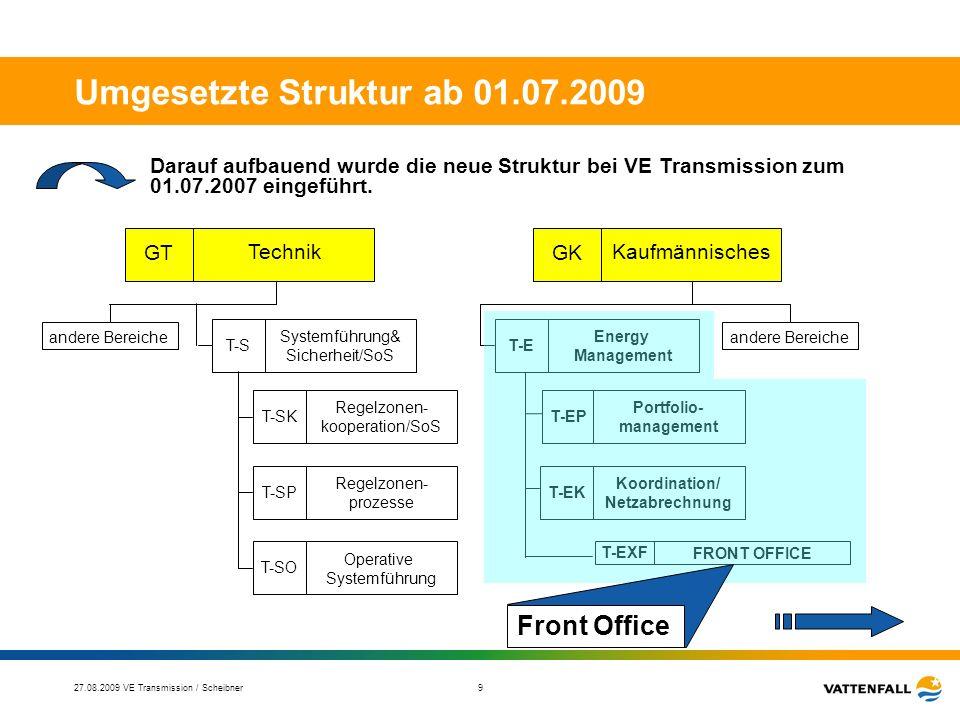 27.08.2009 VE Transmission / Scheibner 10 Front Office - Klare Trennung der wirtschaftlichen Optimierung von der Systemverantwortung Netzverlustbeschaffung und EEG- Ausgleich mit klarem wirtschaftlichen Fokus.