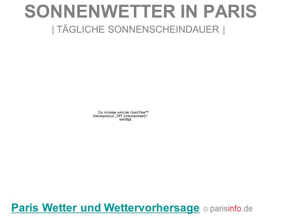 SONNENWETTER IN PARIS   TÄGLICHE SONNENSCHEINDAUER   Paris Wetter und WettervorhersageParis Wetter und Wettervorhersage © parisinfo.de