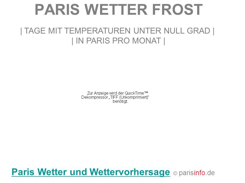 PARIS WETTER FROST   TAGE MIT TEMPERATUREN UNTER NULL GRAD     IN PARIS PRO MONAT   Paris Wetter und WettervorhersageParis Wetter und Wettervorhersage