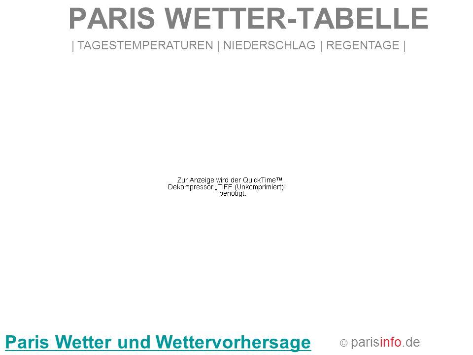 PARIS WETTER-TABELLE Paris Wetter und Wettervorhersage   TAGESTEMPERATUREN   NIEDERSCHLAG   REGENTAGE   © parisinfo.de
