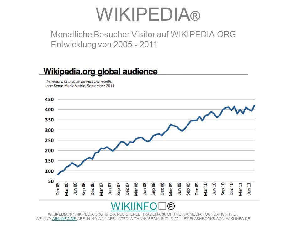 WIKIPEDIA ® Monatliche Besucher Visitor auf WIKIPEDIA.ORG Entwicklung von 2005 - 2011 WIKIINFOWIKIINFO® WIKIPEDIA ® / WIKIPEDIA.ORG ® IS A REGISTERED