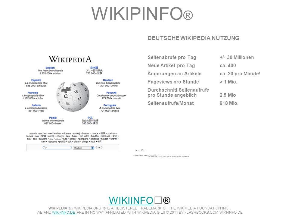 WIKIPINFO ® DEUTSCHE WIKIPEDIA NUTZUNG Seitenabrufe pro Tag+/- 30 Millionen Neue Artikel pro Tagca. 400 Änderungen an Artikelnca. 20 pro Minute! Pagev