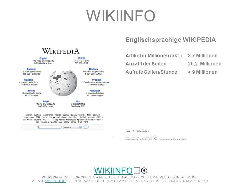 WIKIINFO Englischsprachige WIKIPEDIA Artikel in Millionen (akt.)3,7 Millionen Anzahl der Seiten25,2 Millionen Aufrufe Seiten/Stunde> 9 Millionen Stand