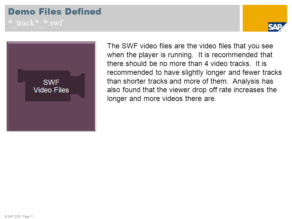 Demo Files Defined *_track*_*.swf The SWF video files are the video files that you see when the player is running.