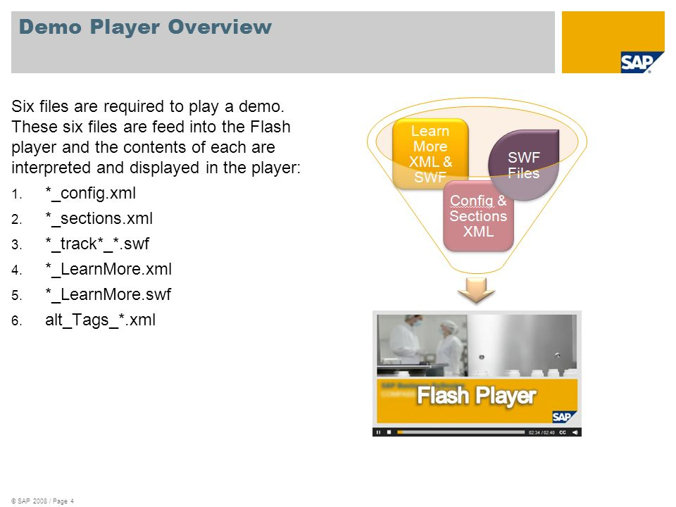 Demo Player Overview Six files are required to play a demo.