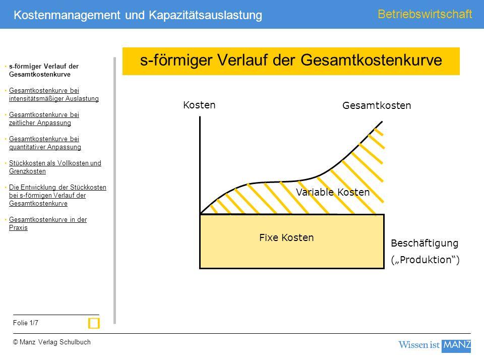 © Manz Verlag Schulbuch Betriebswirtschaft Folie 1/7 Kostenmanagement und Kapazitätsauslastung s-förmiger Verlauf der Gesamtkostenkurve Fixe Kosten Ko