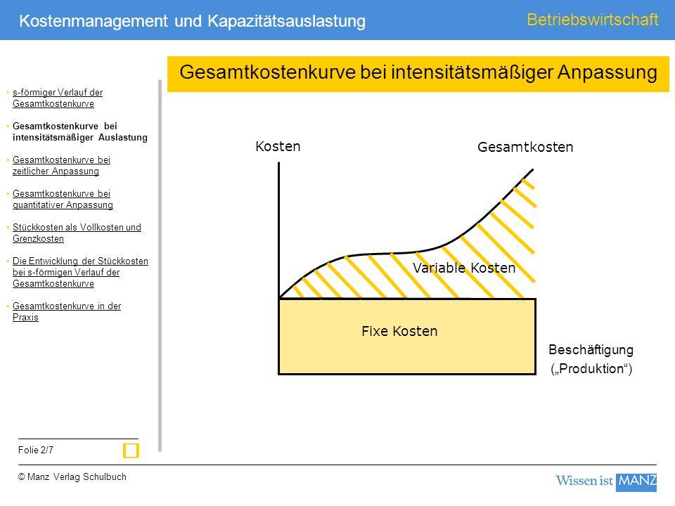 © Manz Verlag Schulbuch Betriebswirtschaft Folie 2/7 Kostenmanagement und Kapazitätsauslastung Fixe Kosten Kosten Gesamtkosten Variable Kosten Beschäf