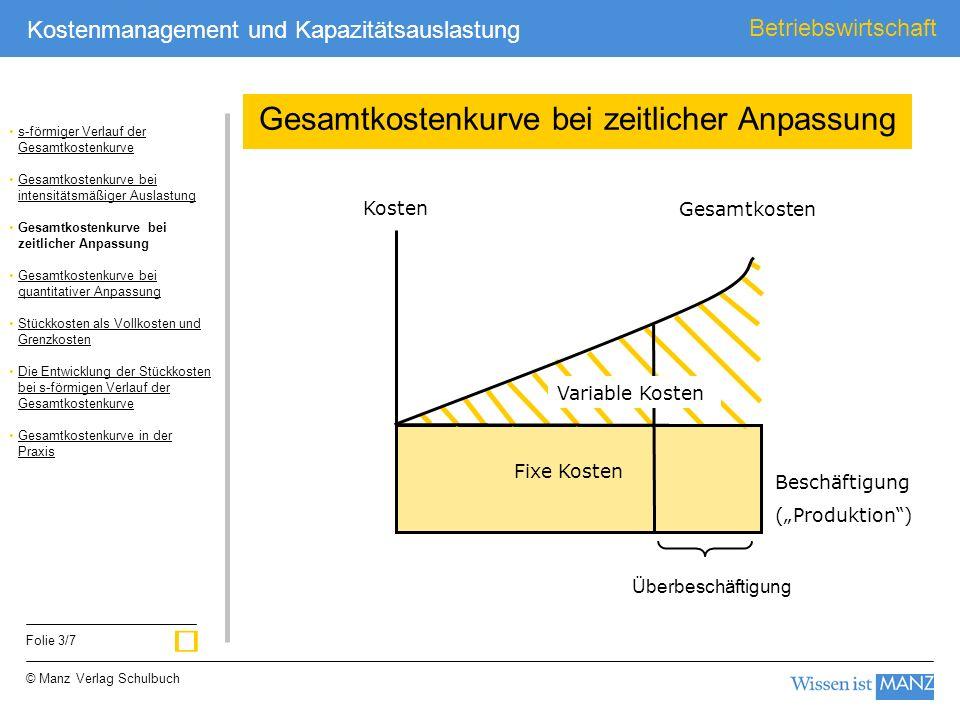 © Manz Verlag Schulbuch Betriebswirtschaft Folie 3/7 Kostenmanagement und Kapazitätsauslastung Gesamtkostenkurve bei zeitlicher Anpassung Fixe Kosten