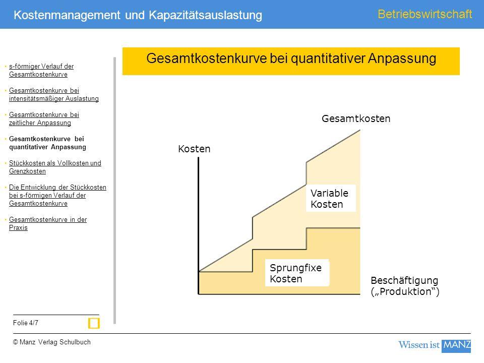 © Manz Verlag Schulbuch Betriebswirtschaft Folie 4/7 Kostenmanagement und Kapazitätsauslastung Gesamtkostenkurve bei quantitativer Anpassung Gesamtkos